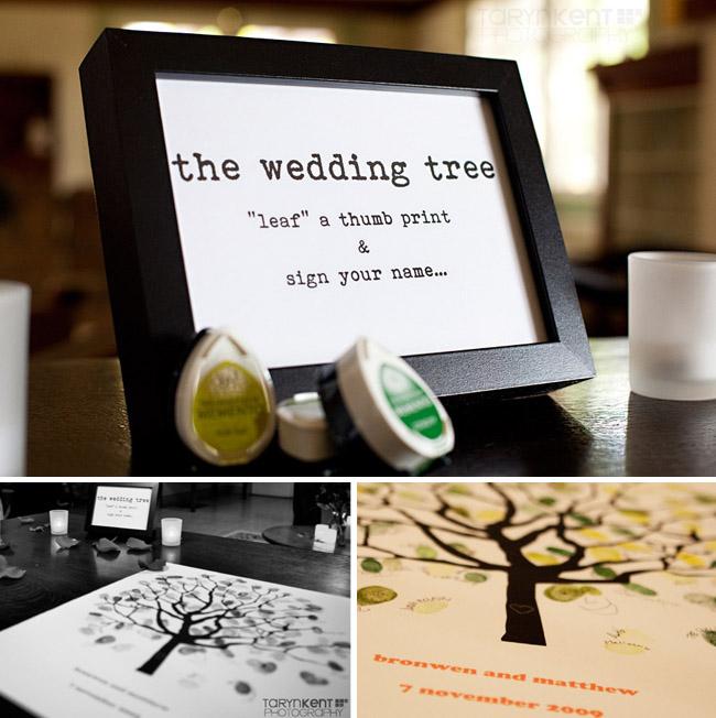 ideer til bryllupsindslag