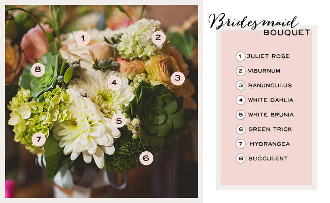 bridesmaid bouquet breakdown