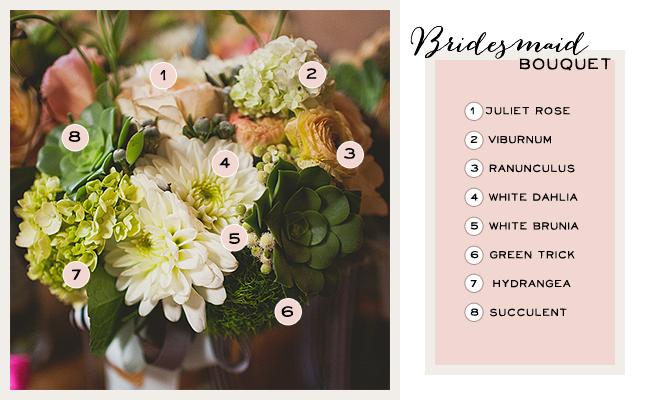 Wedding Flowers By Season 24 Perfect bridesmaid bouquet breakdown