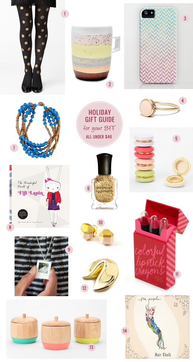 Gift Guide for BFF Under $40