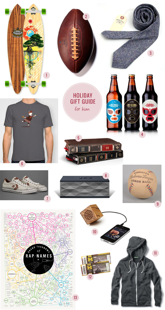 gift-guide-him-2012