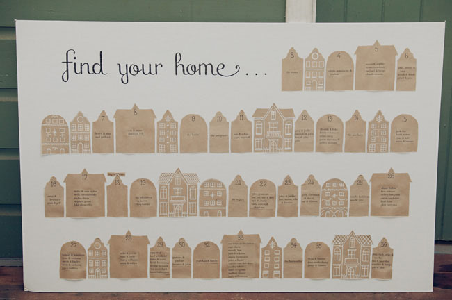 name for homes