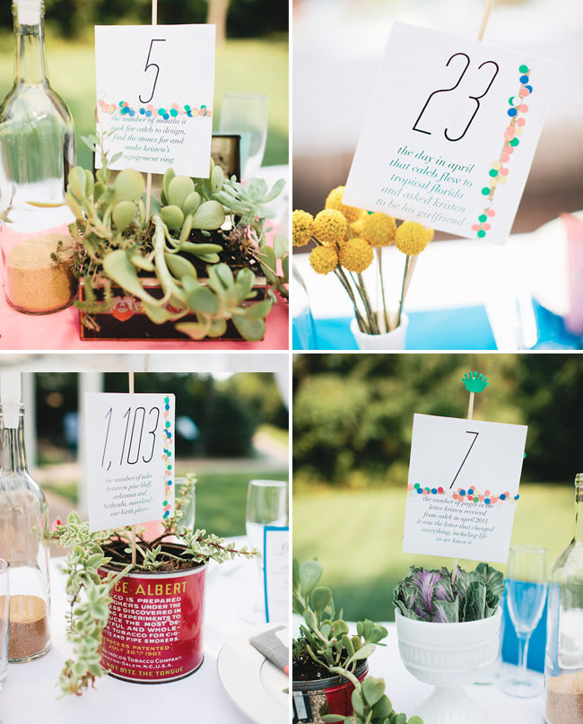 facts about couple table numbers