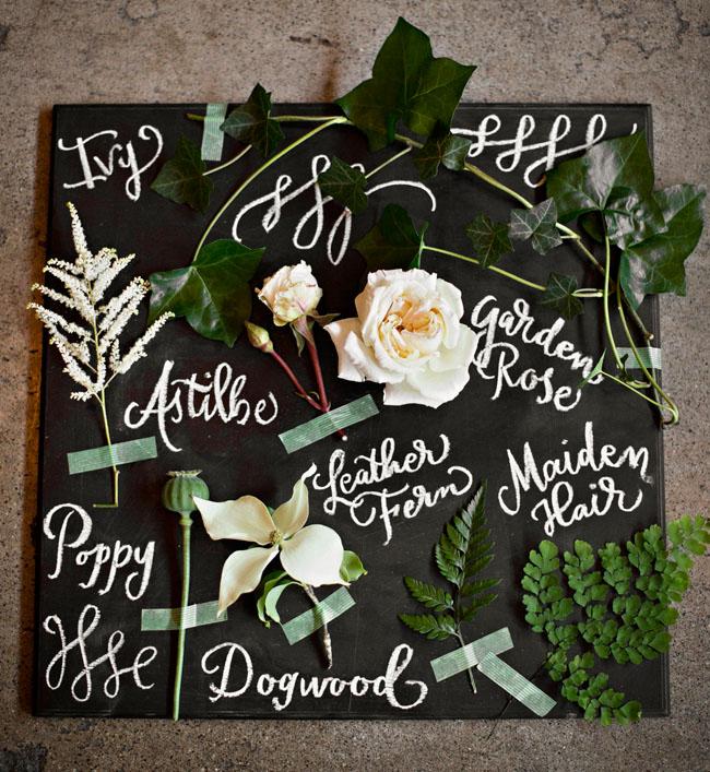 botanical flower labels