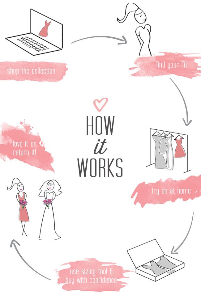 Brideside_works