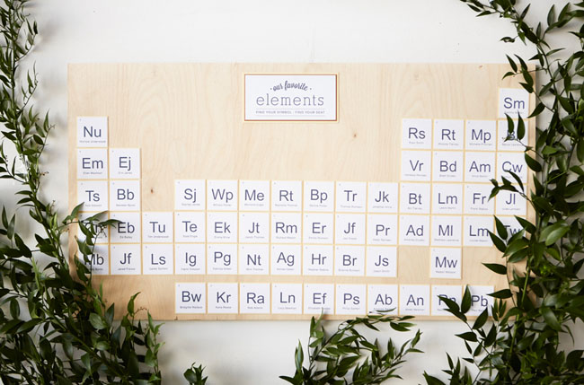 science element seating chart