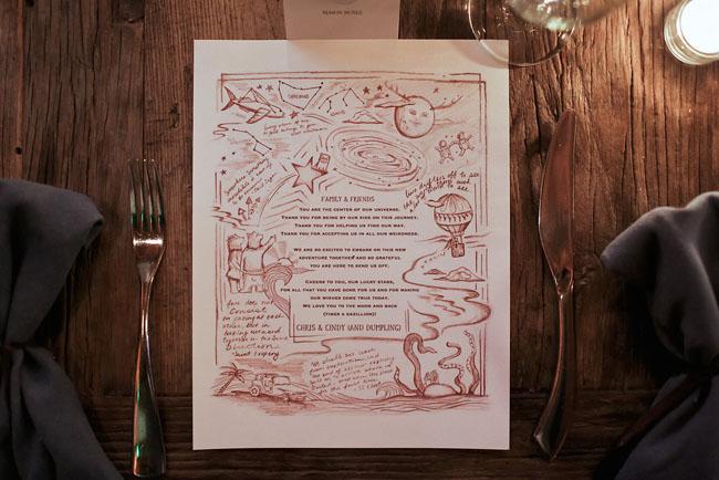 illustrative menu