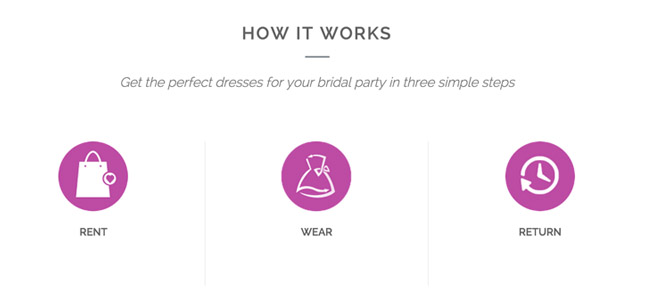 Bridesmaid Dress Rentals | Pretty Bridesmaid Dress Rentals From Chic Bridesmaid Green Wedding