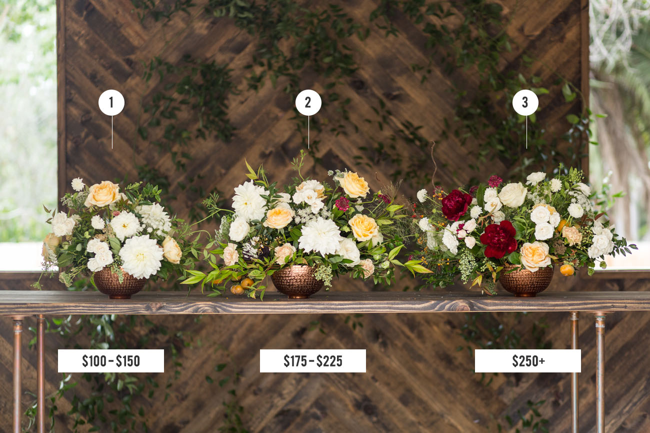 Wedding Centerpiece Education