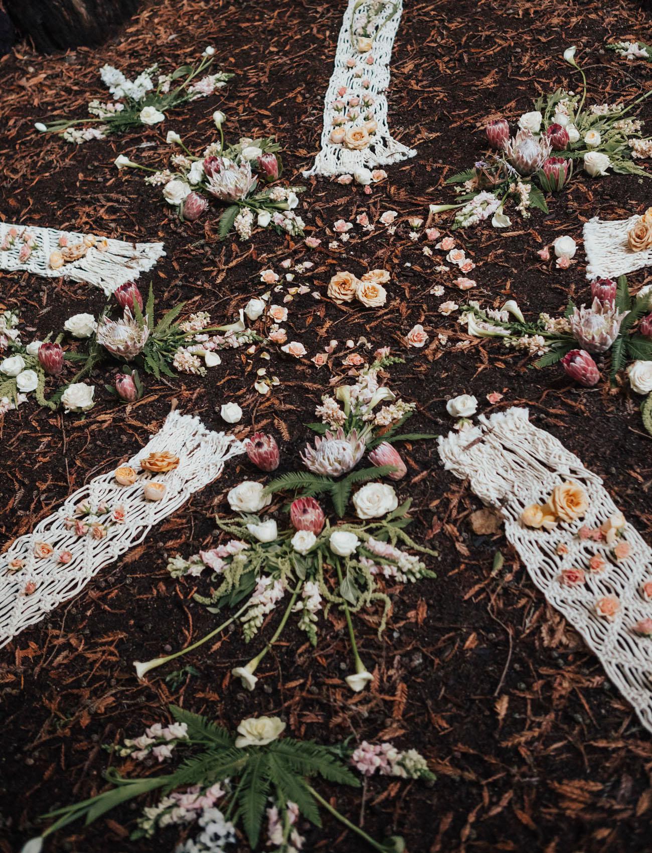 flower mandala ceremony